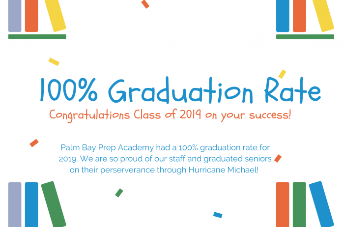 100% Graduation rate graphic